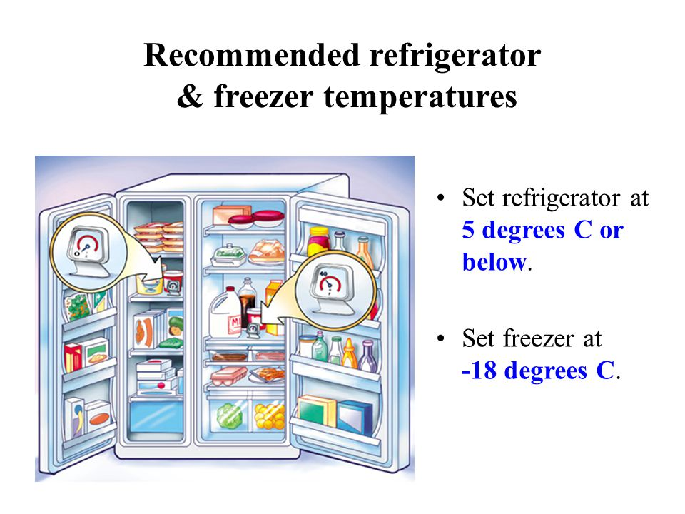 Recommended refrigerator & freezer temperatures