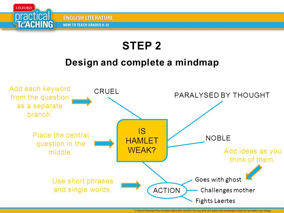 Design and complete a mindmap