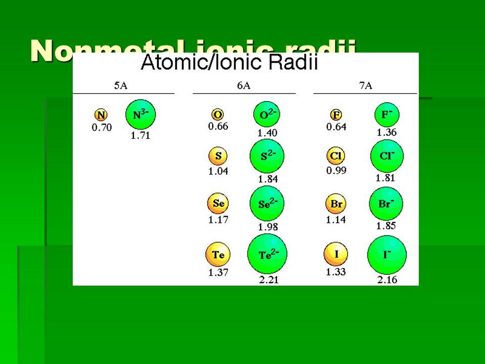 Nonmetal ionic radii