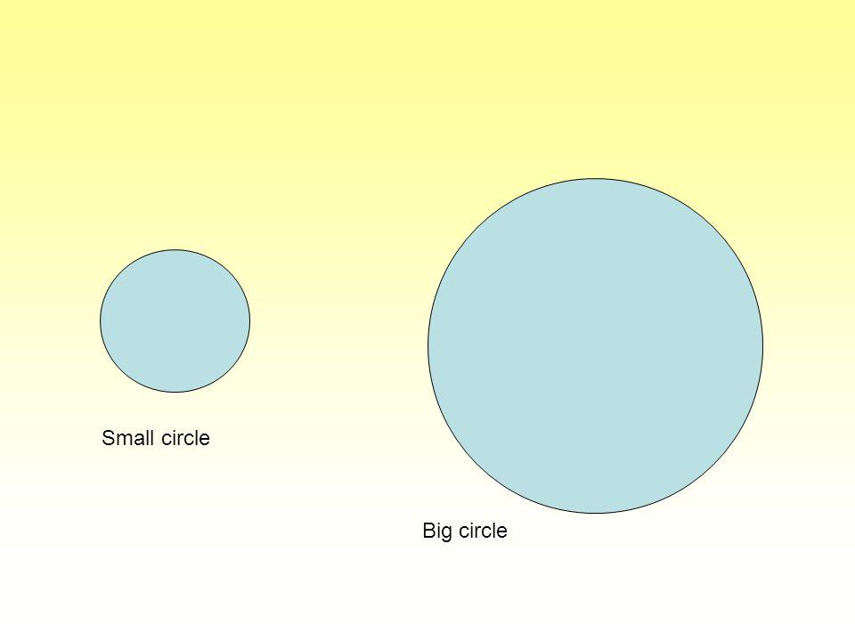Small circle Big circle