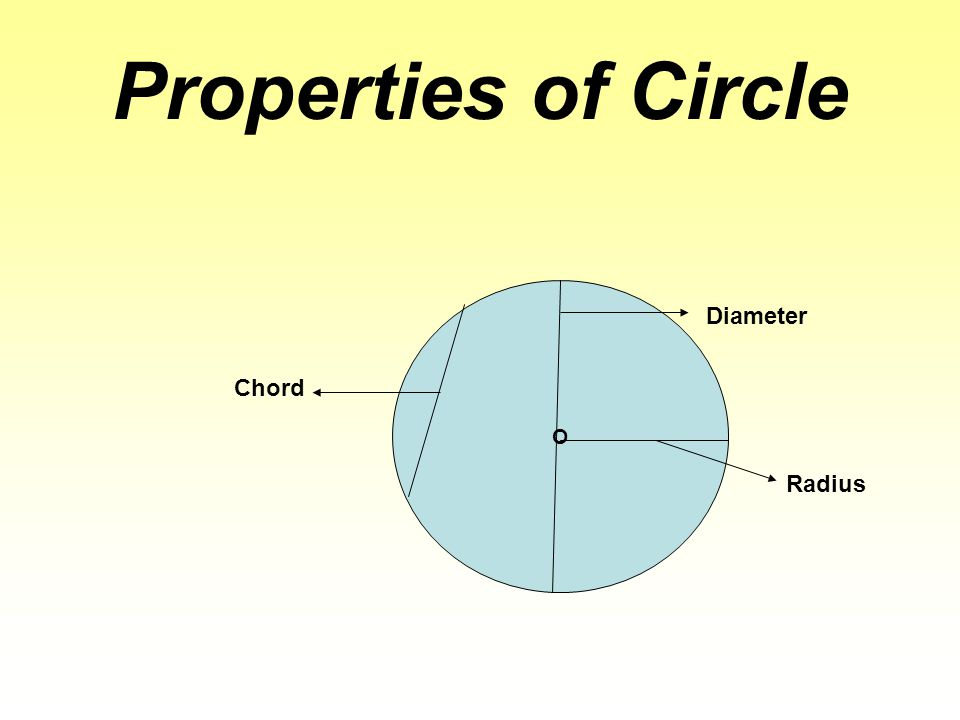 Properties of Circle O Diameter Chord Radius