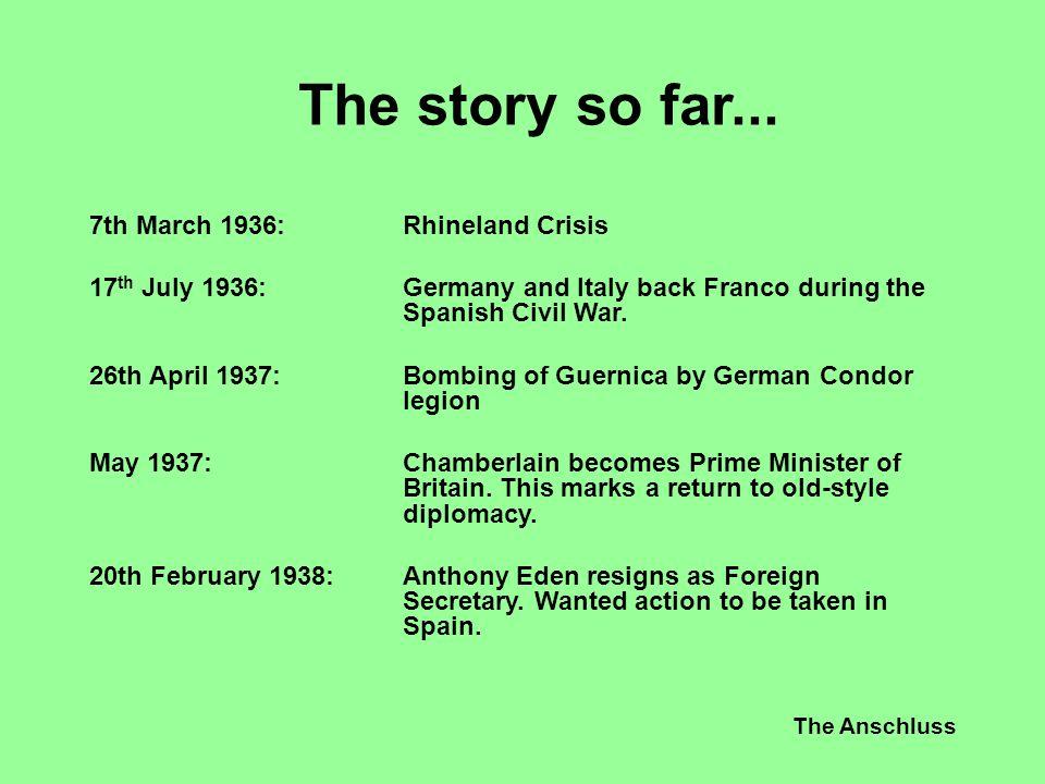 The story so far... 7th March 1936: Rhineland Crisis