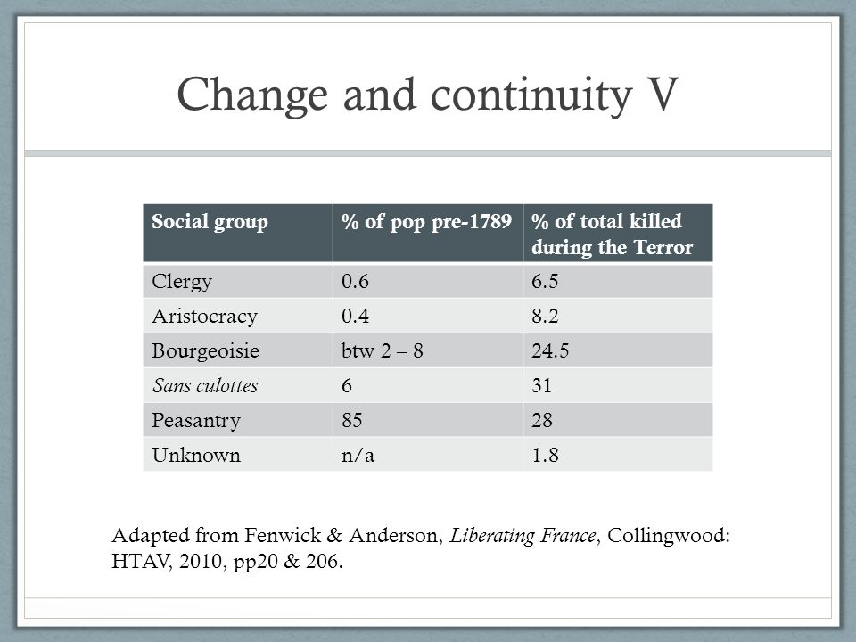 Change and continuity V