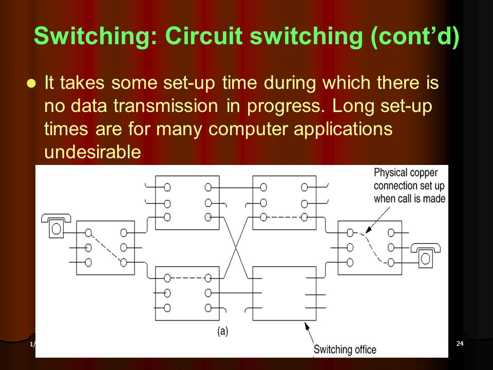 Switching: Circuit switching (cont'd)