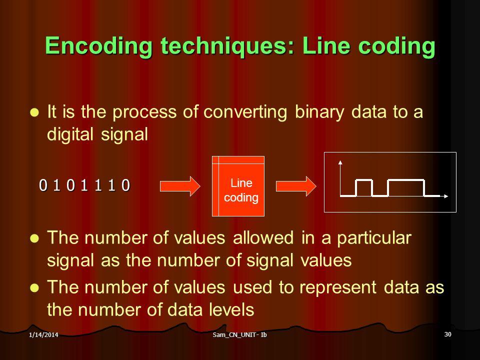 Encoding techniques: Line coding