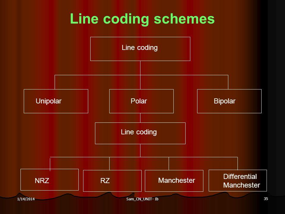 Line coding schemes Line coding Unipolar Polar Bipolar Line coding