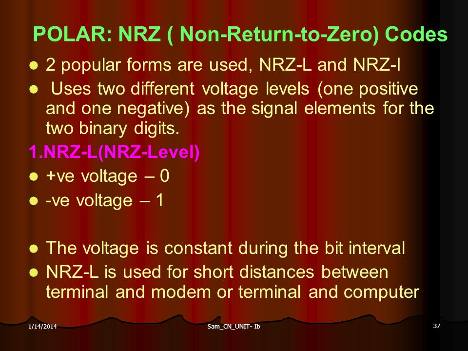 POLAR: NRZ ( Non-Return-to-Zero) Codes
