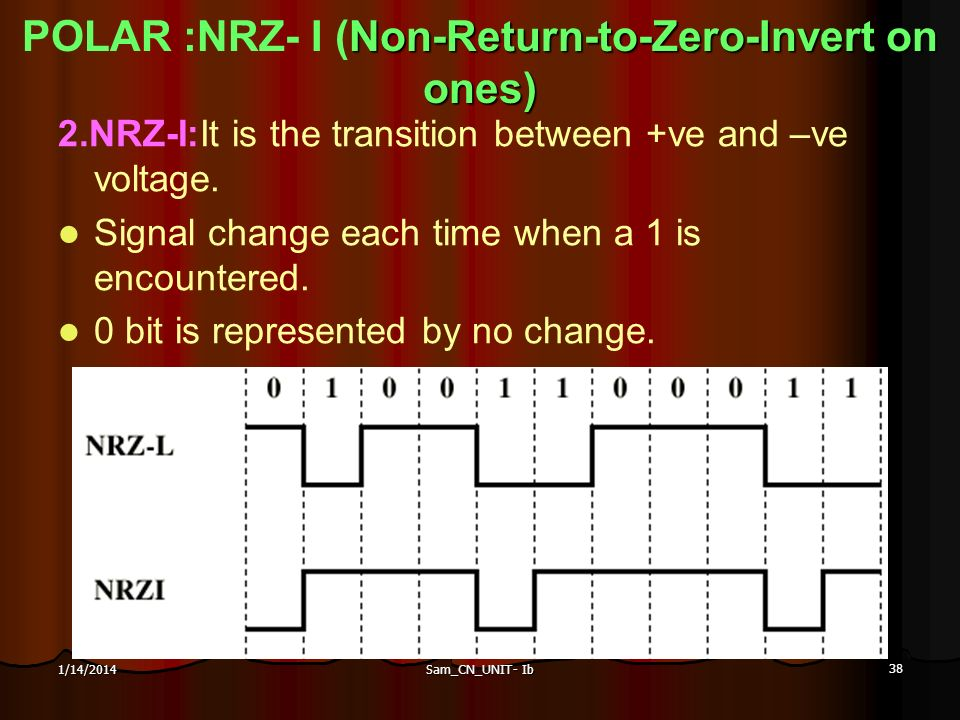 POLAR :NRZ- I (Non-Return-to-Zero-Invert on ones)