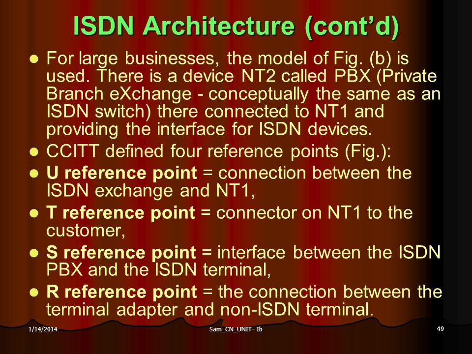 ISDN Architecture (cont'd)