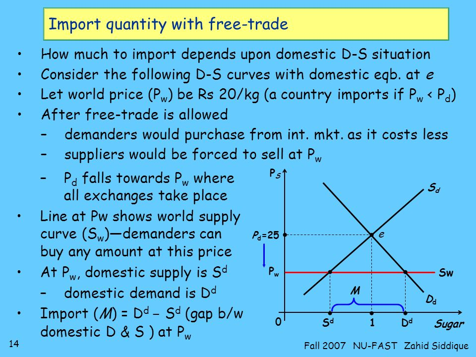 Import quantity with free-trade