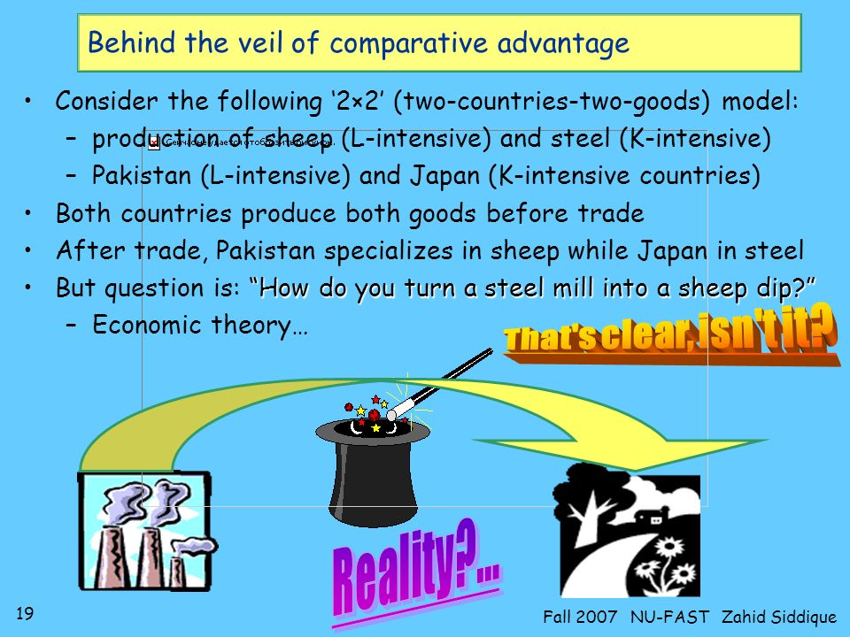 Behind the veil of comparative advantage
