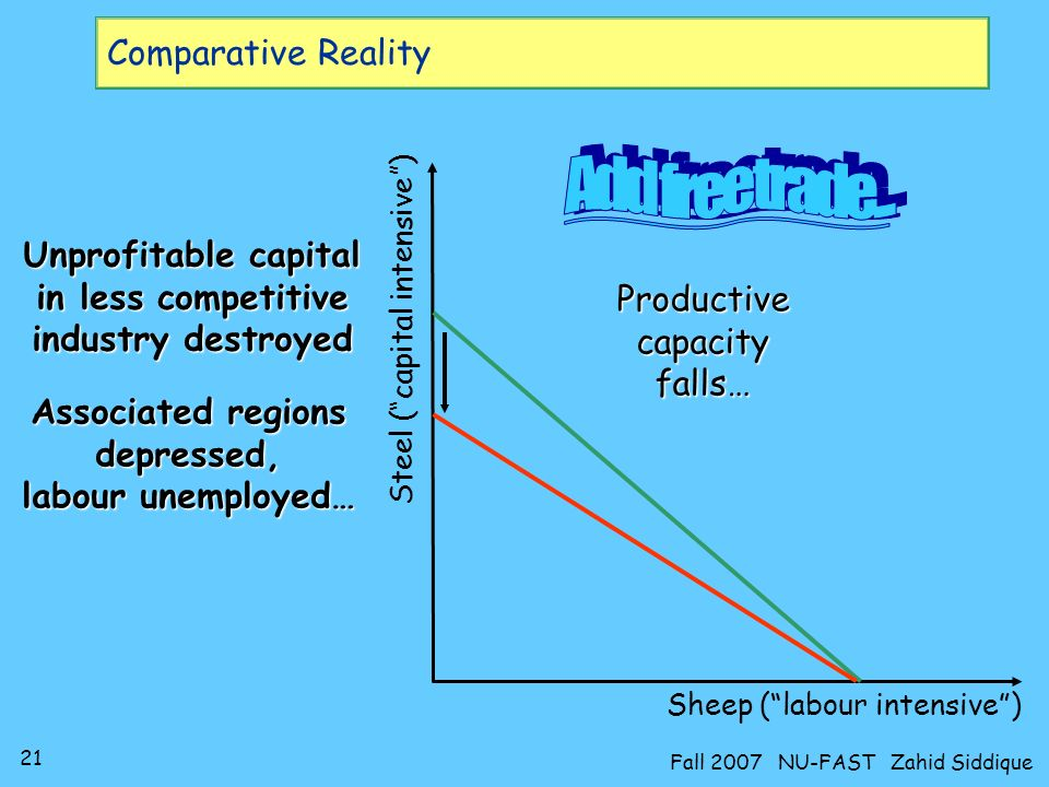 Add free trade... Comparative Reality