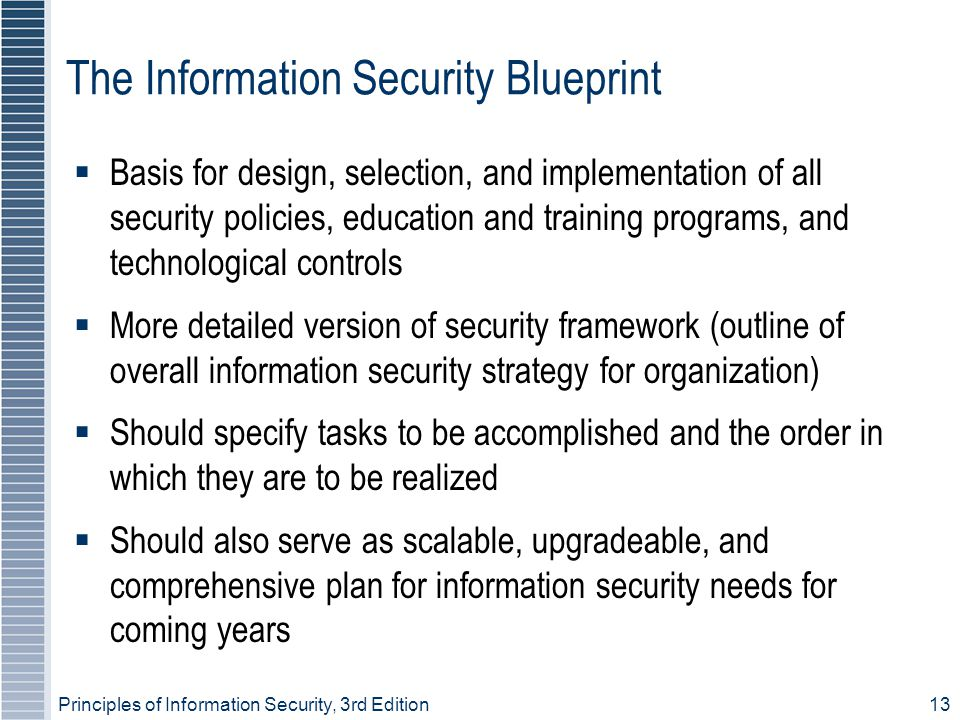The Information Security Blueprint