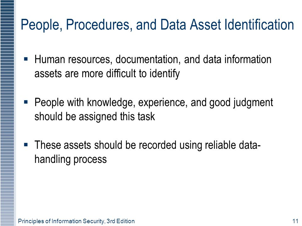 People, Procedures, and Data Asset Identification