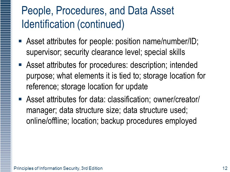 People, Procedures, and Data Asset Identification (continued)‏
