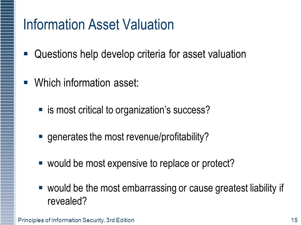 Information Asset Valuation