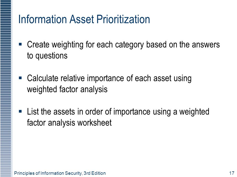 Information Asset Prioritization