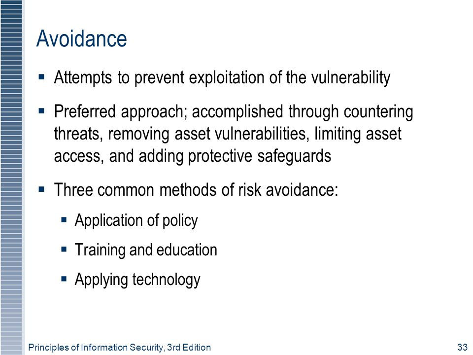 Avoidance Attempts to prevent exploitation of the vulnerability
