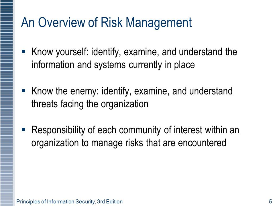 An Overview of Risk Management