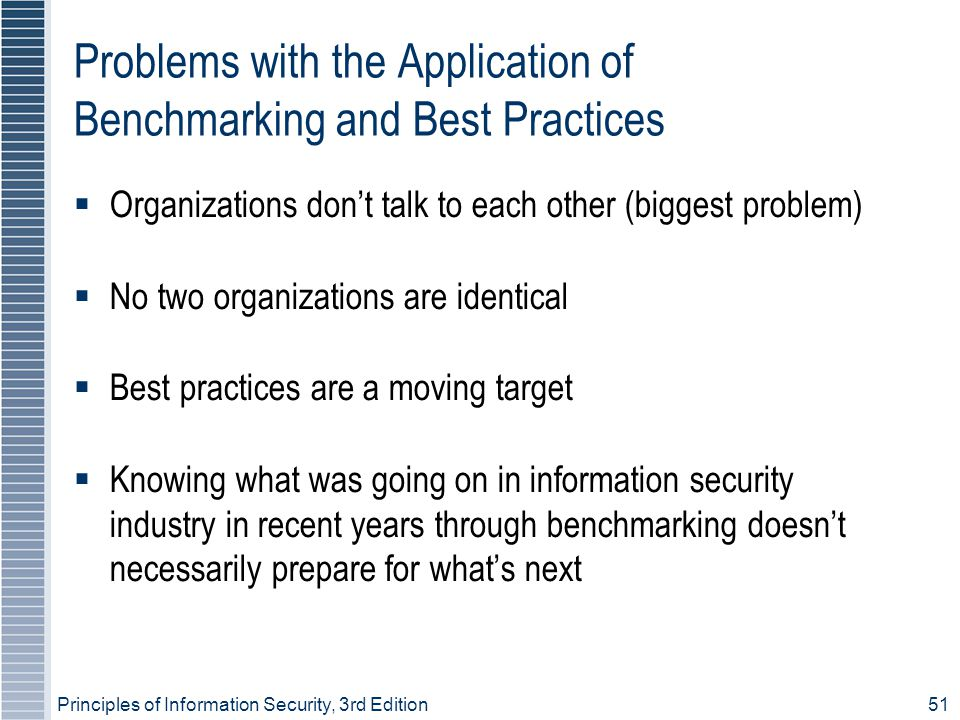 Problems with the Application of Benchmarking and Best Practices