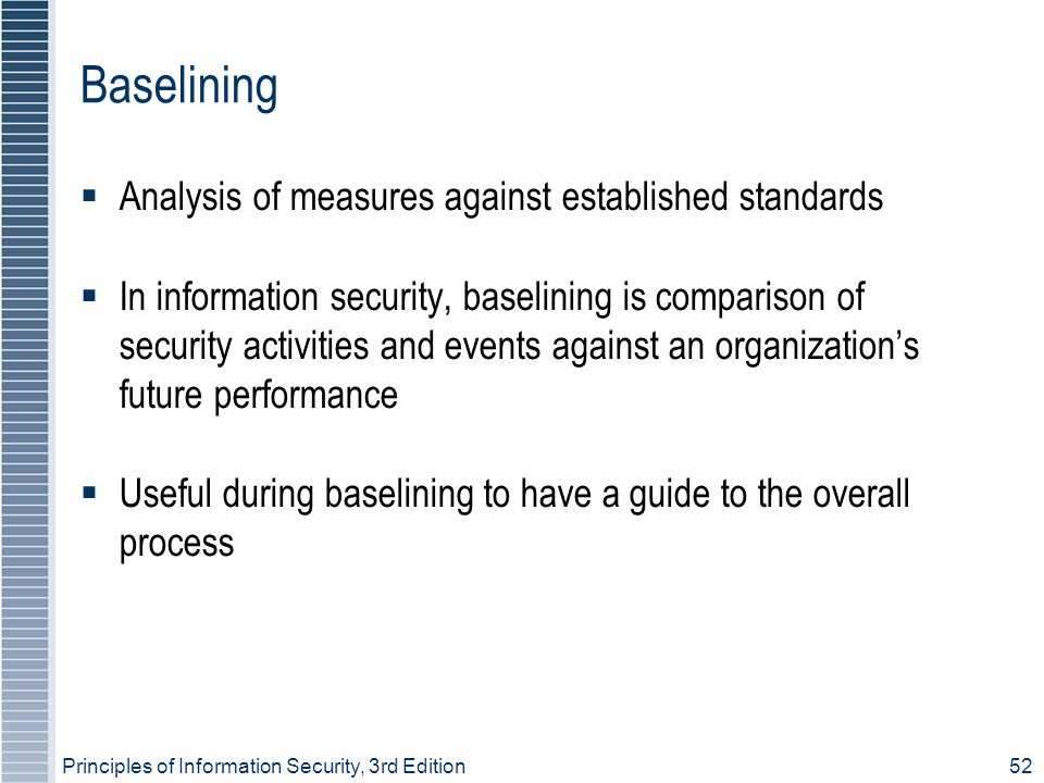 Baselining Analysis of measures against established standards