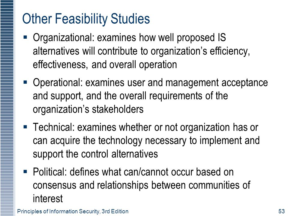 Other Feasibility Studies