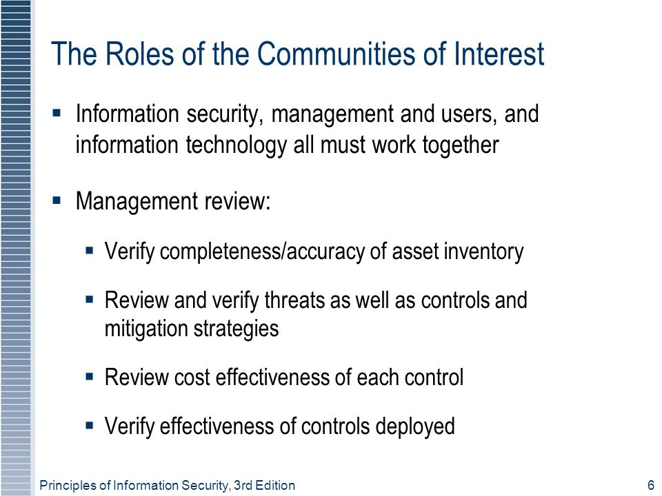 The Roles of the Communities of Interest