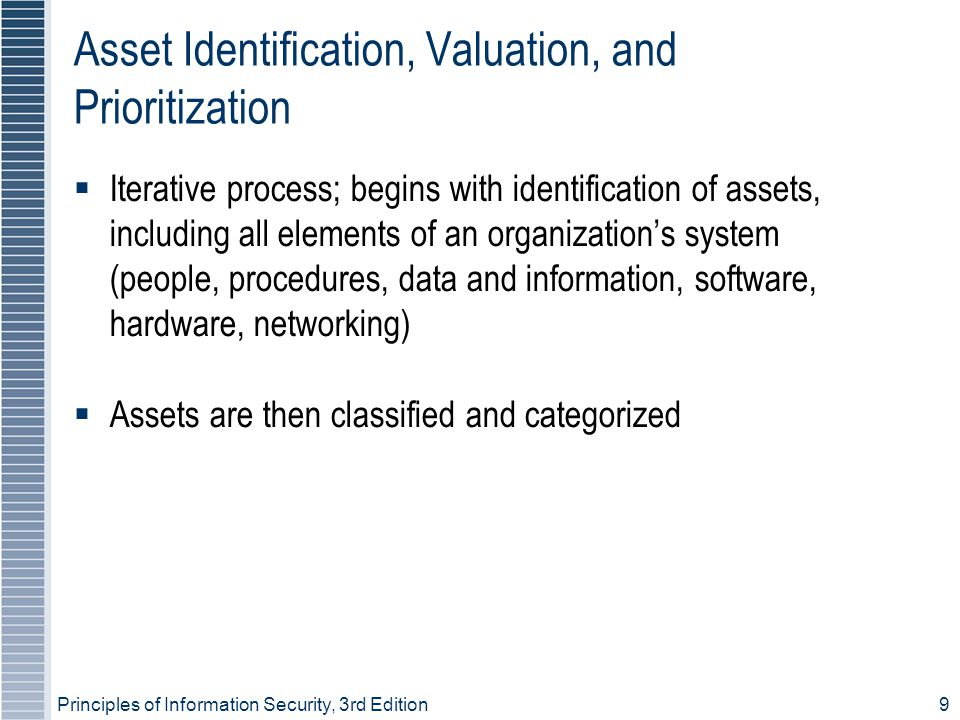 Asset Identification, Valuation, and Prioritization