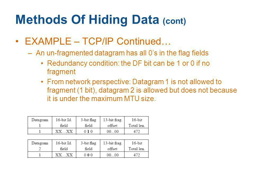 Methods Of Hiding Data (cont)