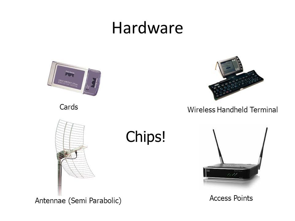 Hardware Chips! Cards Wireless Handheld Terminal Access Points