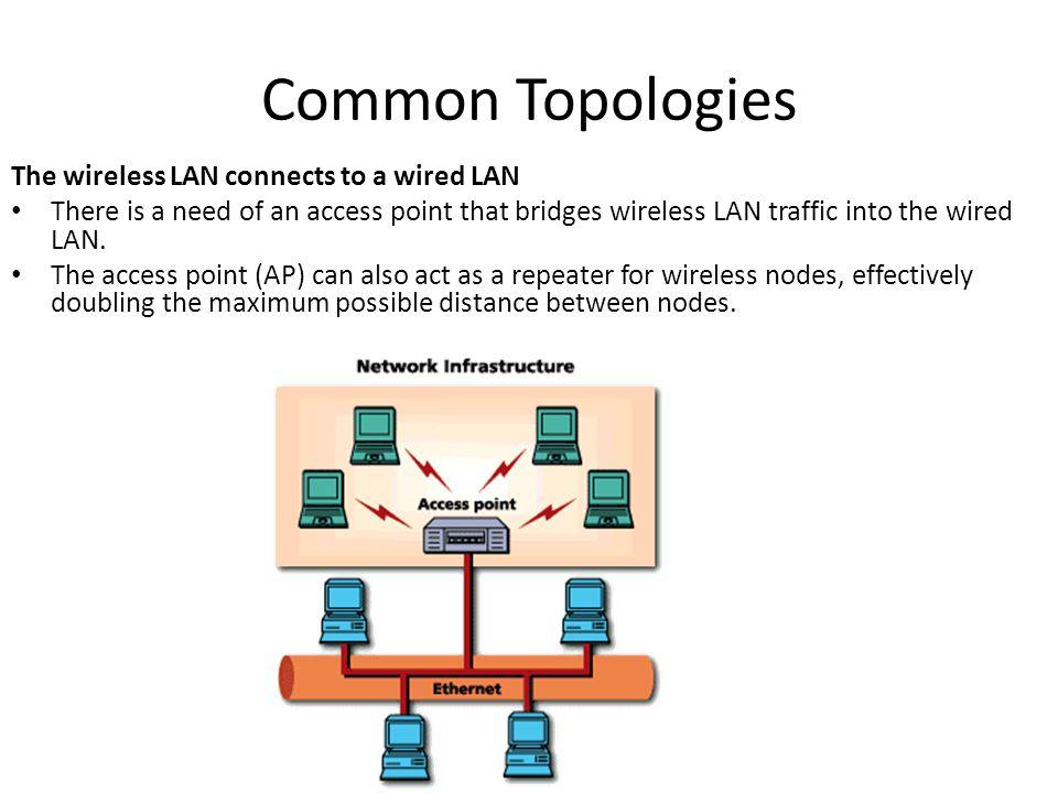 wlan vs lans