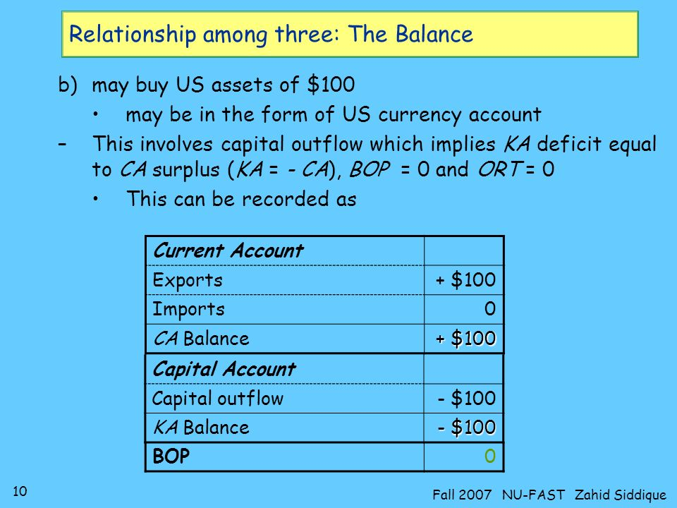 Relationship among three: The Balance