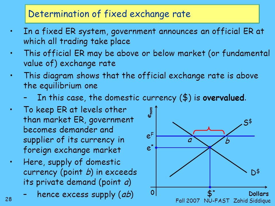 Determination of fixed exchange rate