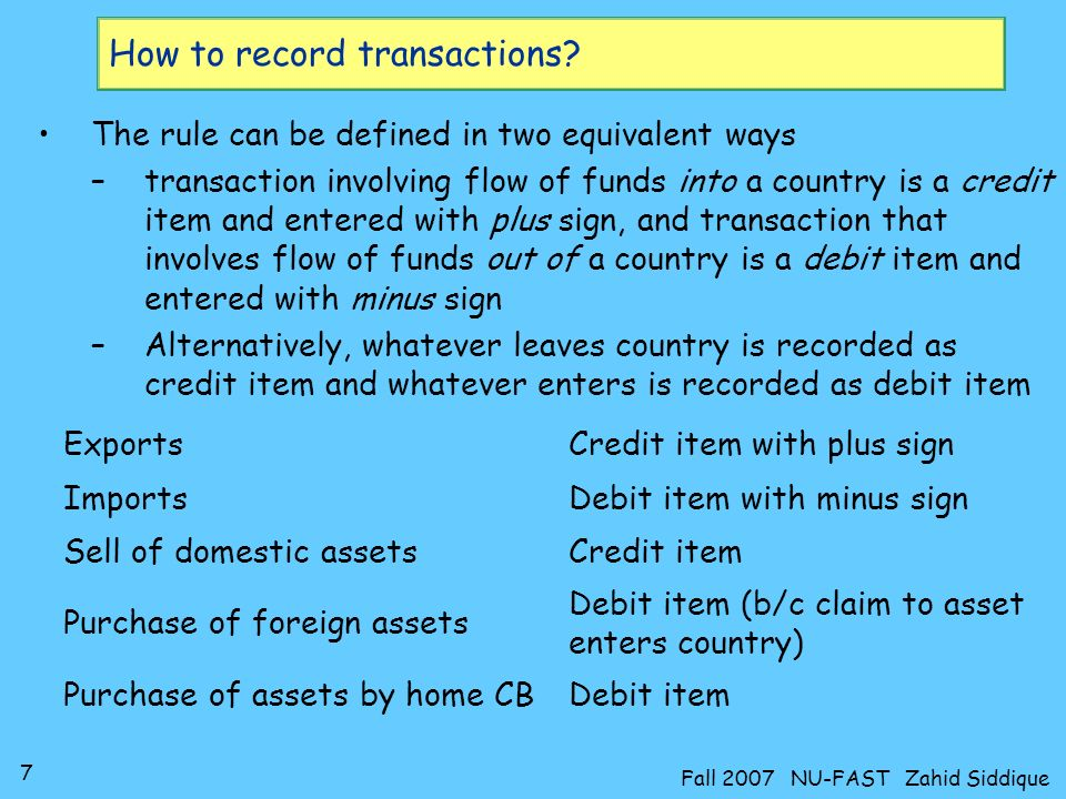How to record transactions