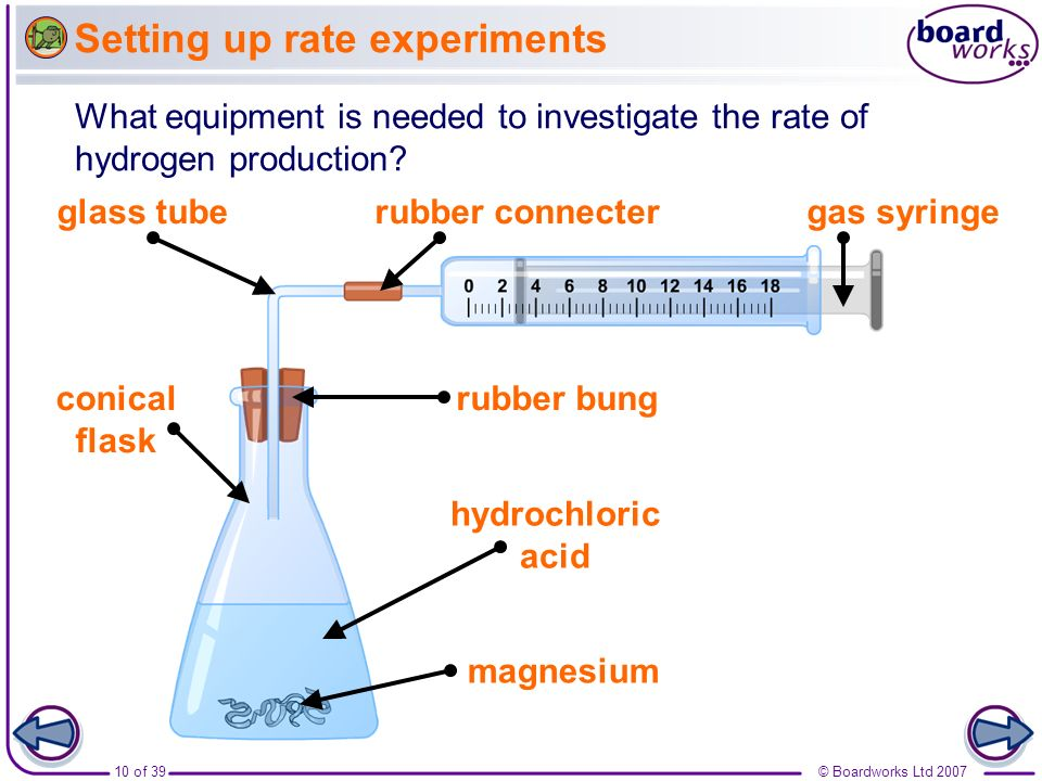 Setting up rate experiments