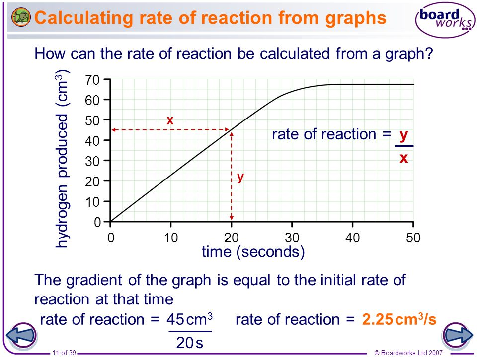 the rate of a reaction chemistry Definition of rate of reaction 1) change in the concentration of a reactant or  product per unit time was this definition helpful.