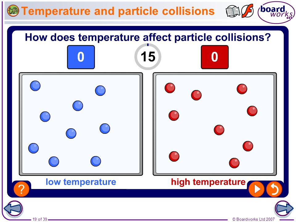 Temperature and particle collisions