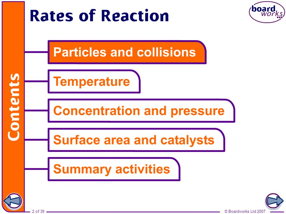 rates of reactions coursework