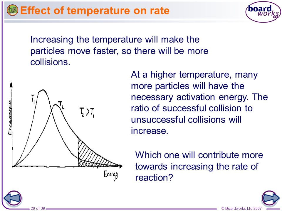 activation energy vs rate of reaction Chemical kinetics 2 thus reaction rate should increase with an increase in temperature activation energy (1) in order to form products.