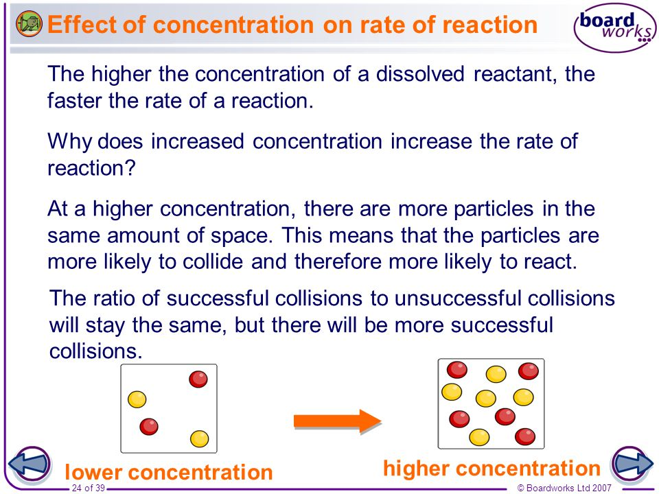 chemistry rate of reaction