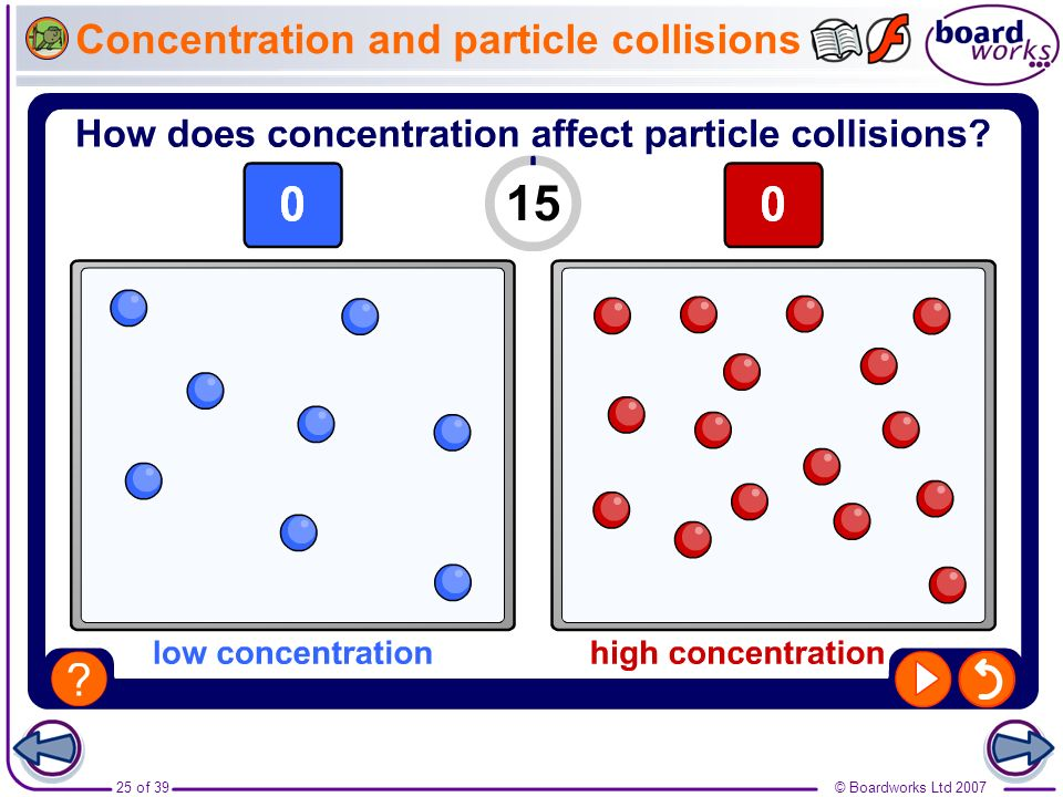 Concentration and particle collisions