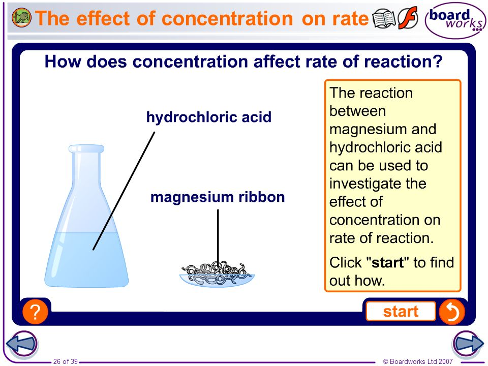 The rate of reaction of magnesium with hydrochloric acid
