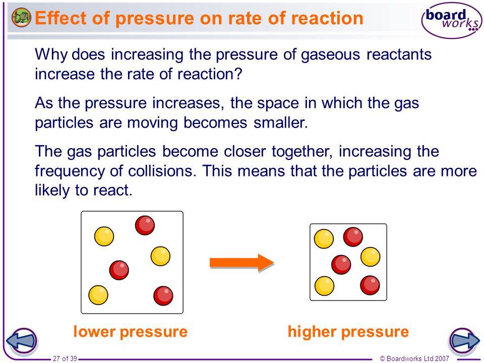 Effect of pressure on rate of reaction