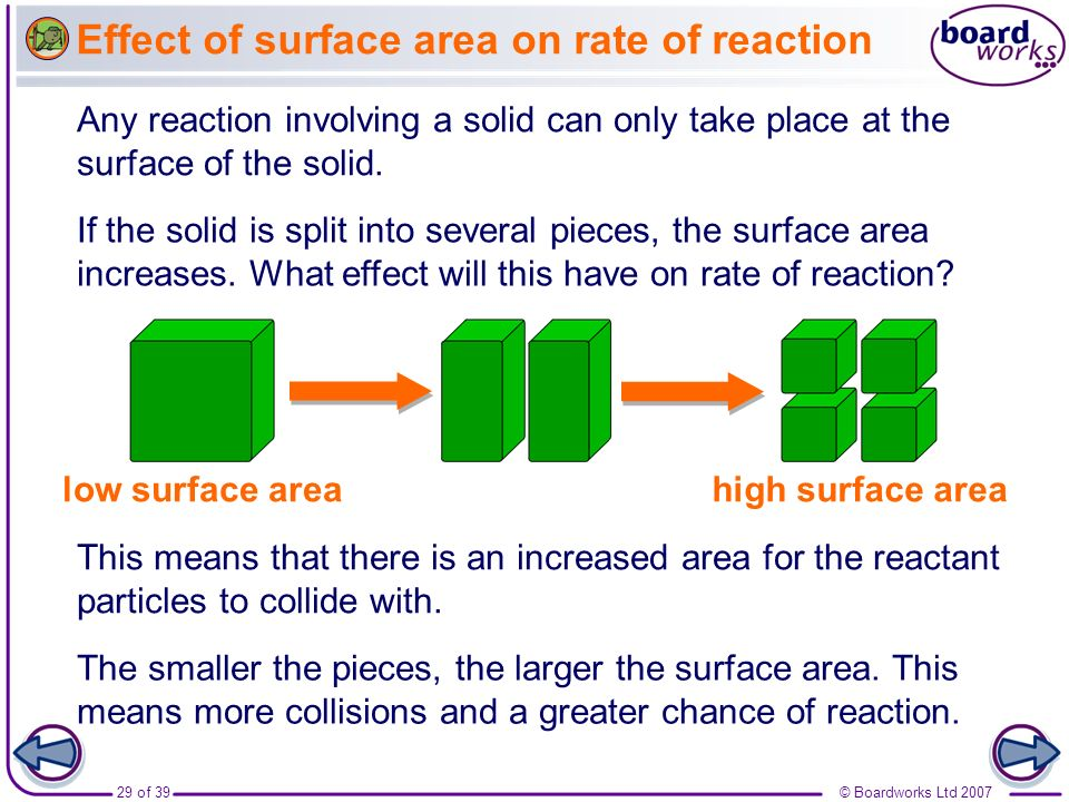Effect of surface area on rate of reaction