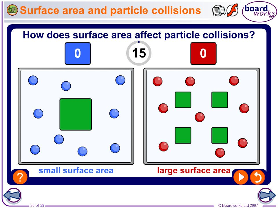 Surface area and particle collisions