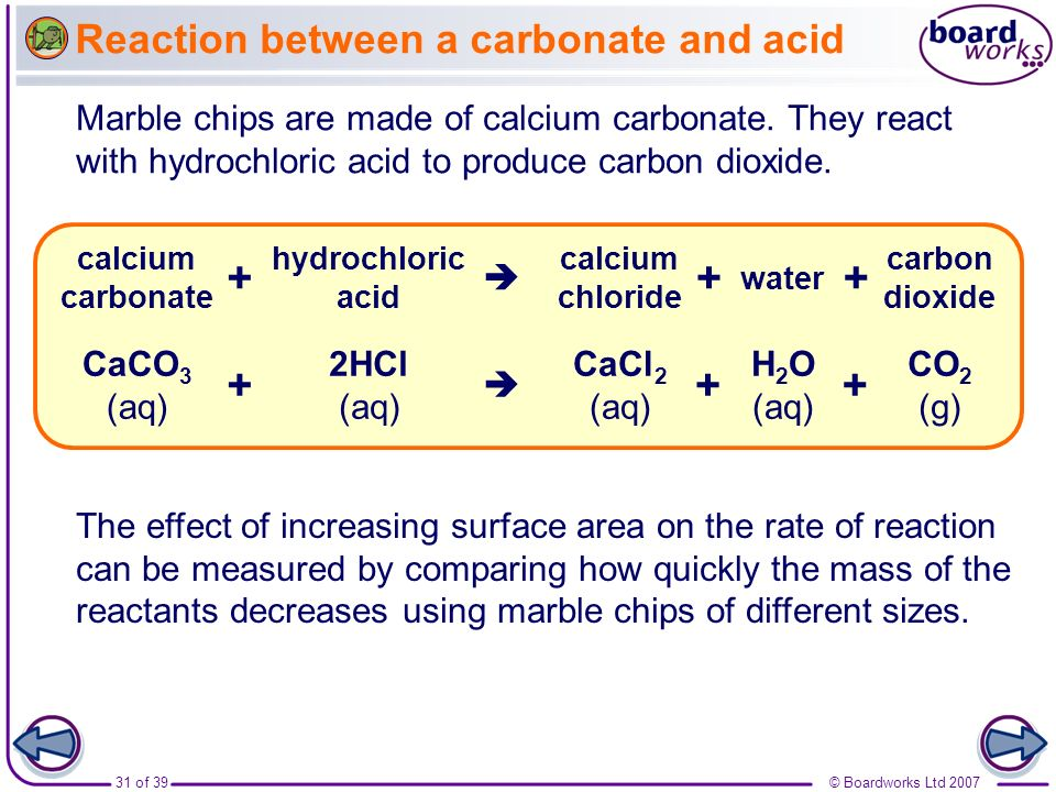Reaction between a carbonate and acid