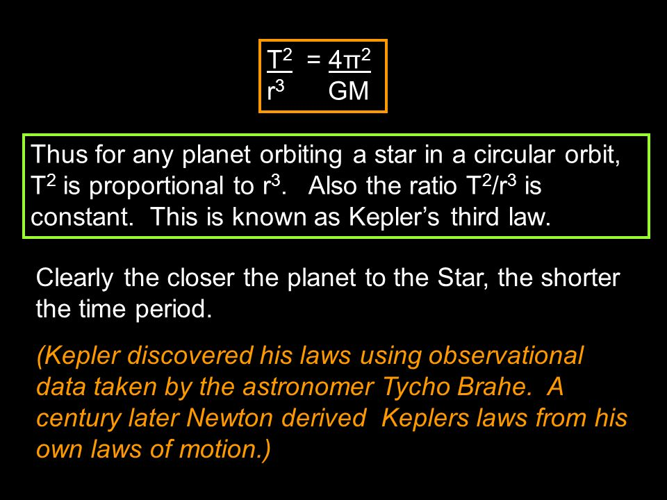 Clearly the closer the planet to the Star, the shorter the time period.