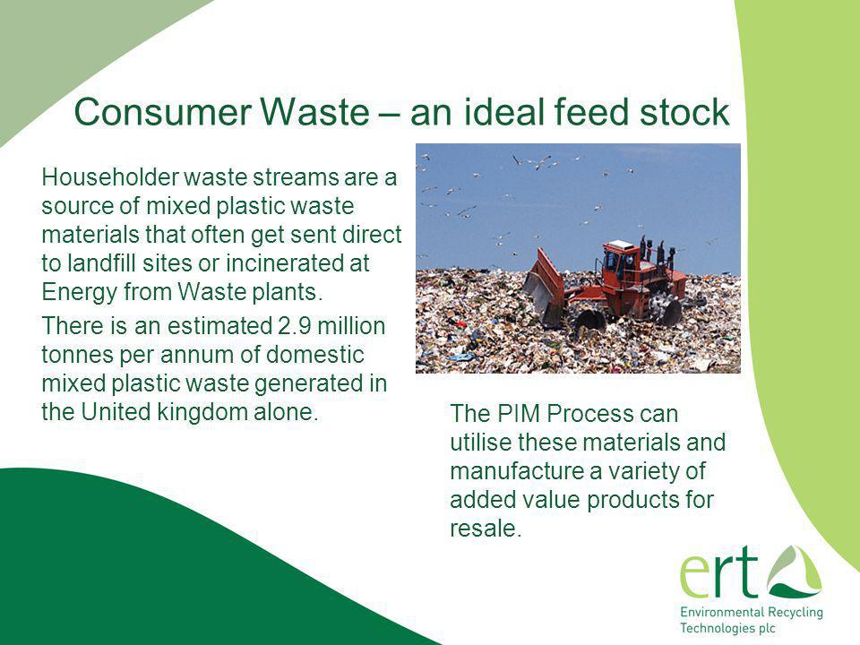 Consumer Waste – an ideal feed stock