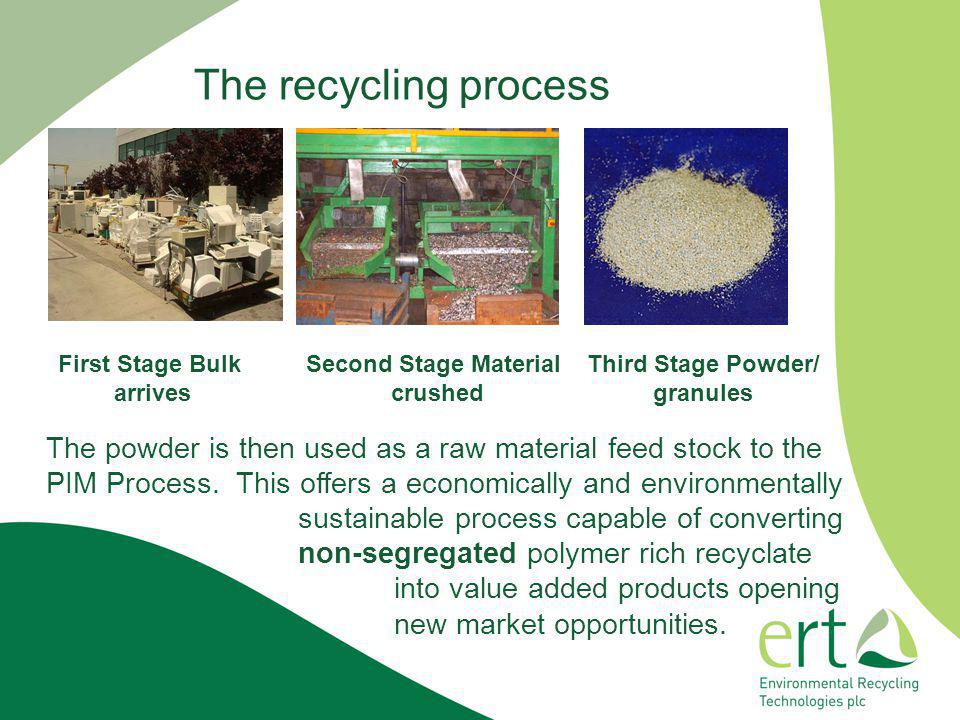 The recycling process First Stage Bulk. arrives. Second Stage Material. crushed. Third Stage Powder/