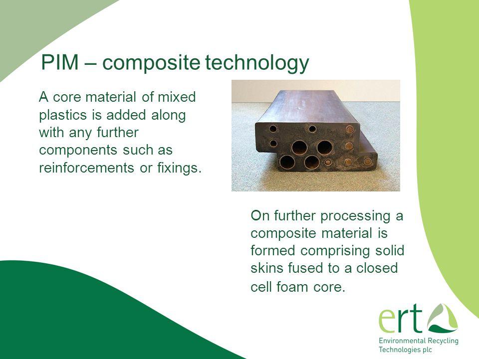 PIM – composite technology
